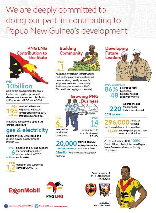 PNG Resources Q4 2020 – Page 41